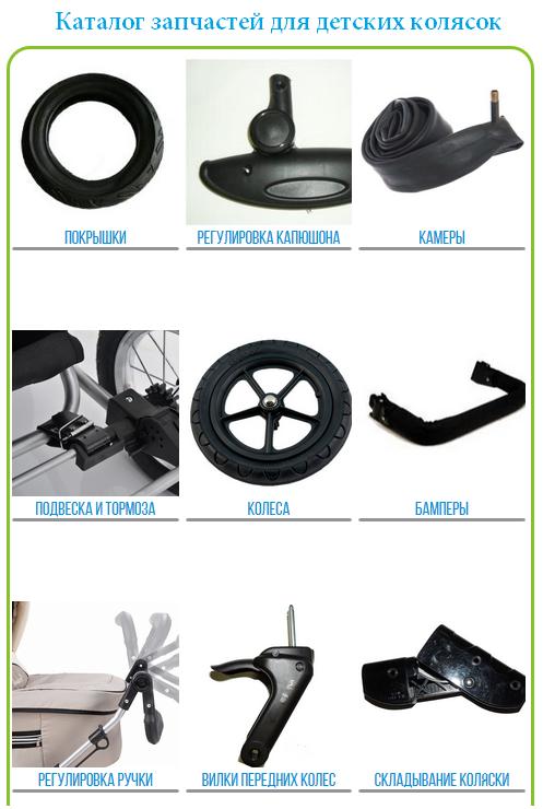 курсы всех запчасти к коляскам спб физиотерапевтических факторов фото